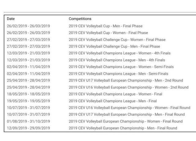 2018-2019赛季CEV女排欧冠赛程