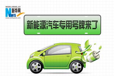 新能源汽车专用号牌