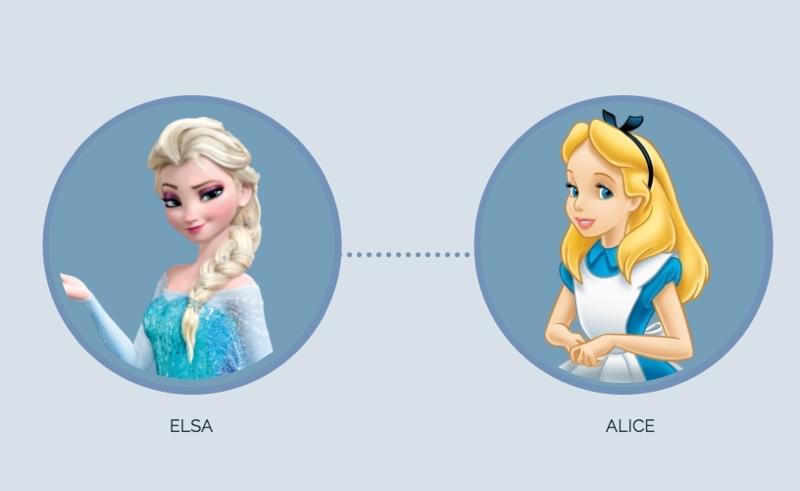 艾莎公主和爱丽丝