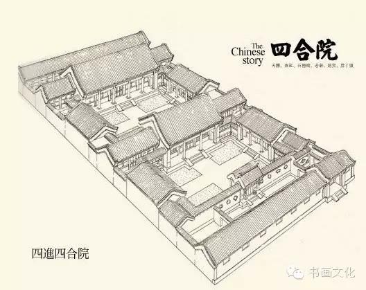 北京四合院-i悦读图片